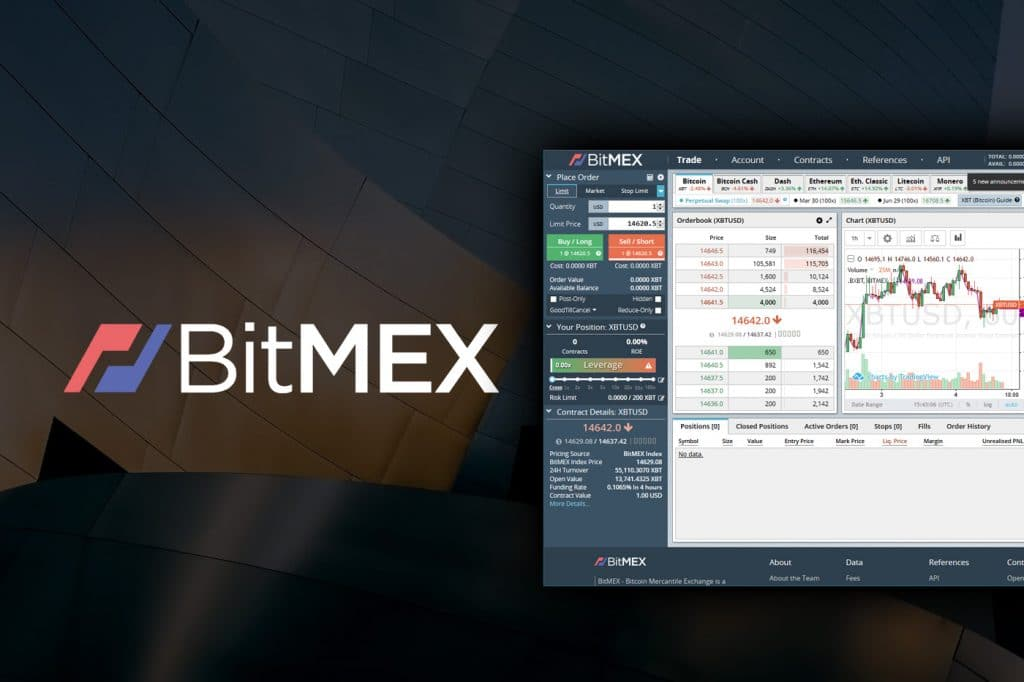 BitMex Review trading