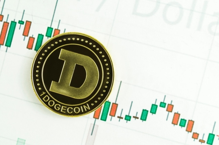 Will Dogecoin Price Go Up? | Here Are Some Predictions for ...