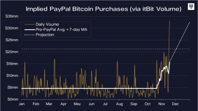 https://news.bitcoin.com/wp-content/uploads/2020/11/image1-696x391.jpeg